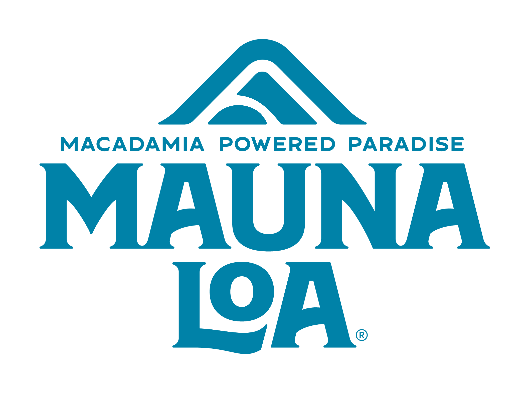 Mauna Loa Help Center home page