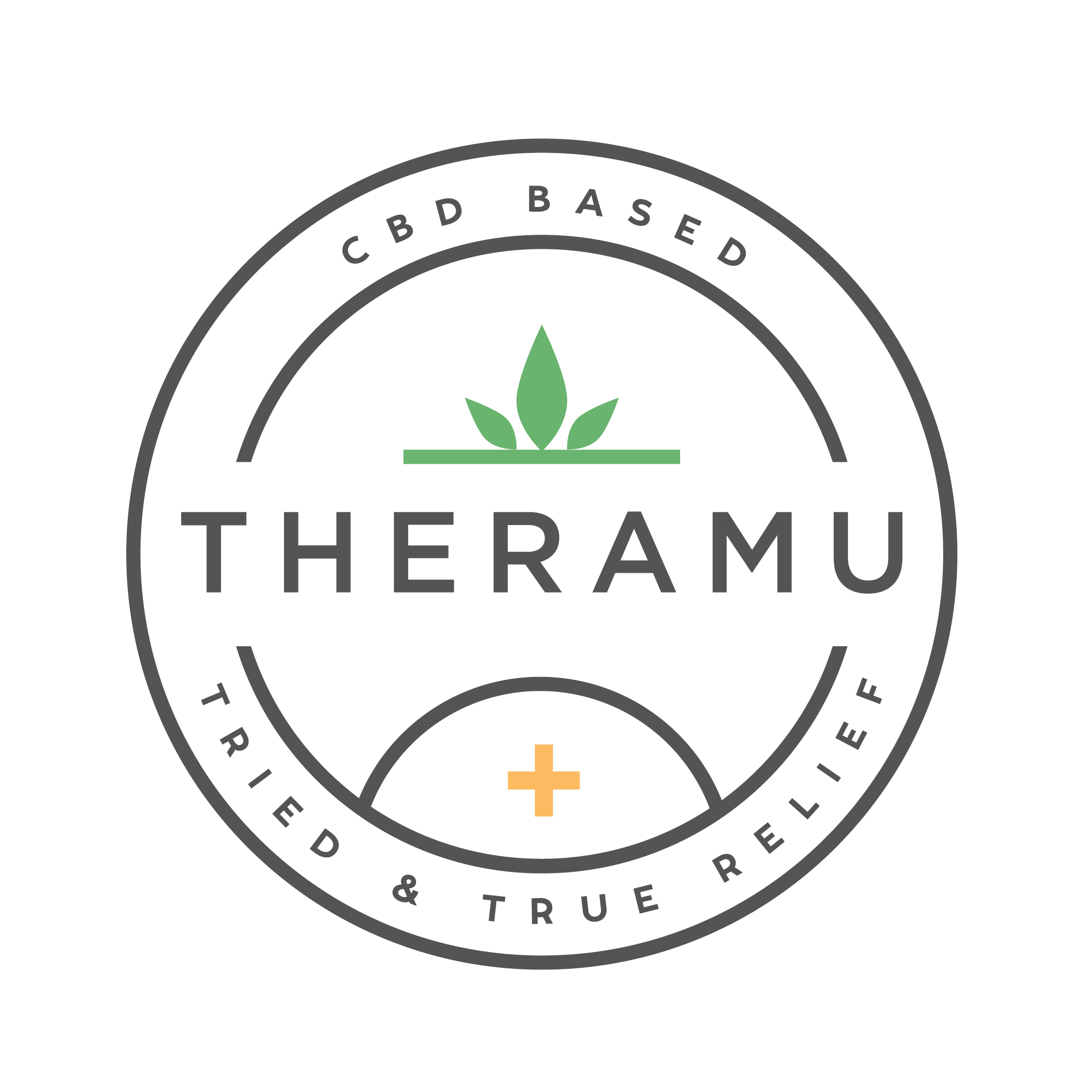 Theramu Help Center home page