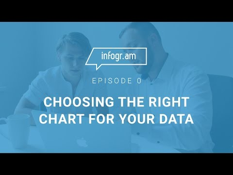 Choosing The Right Chart For Your Data