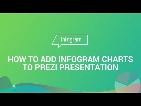 How to Add Infogram Charts to Prezi Presentation