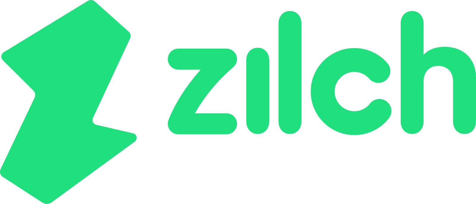 Zilch Technology Limited Help Centre home page
