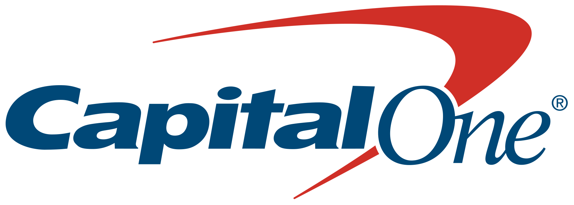 Capital One Software Help Center home page