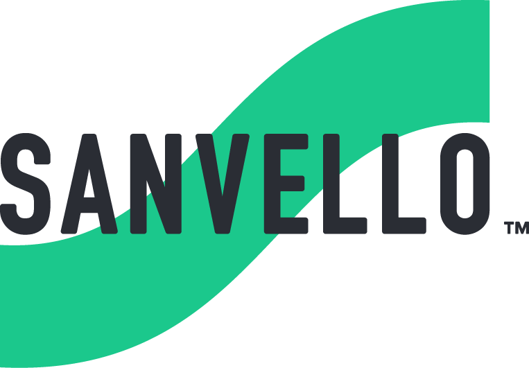 Sanvello Help Center home page