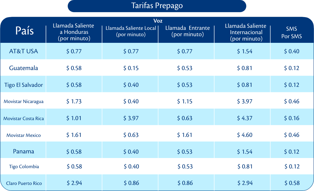 tarifas-prepago-28-11-2019.png