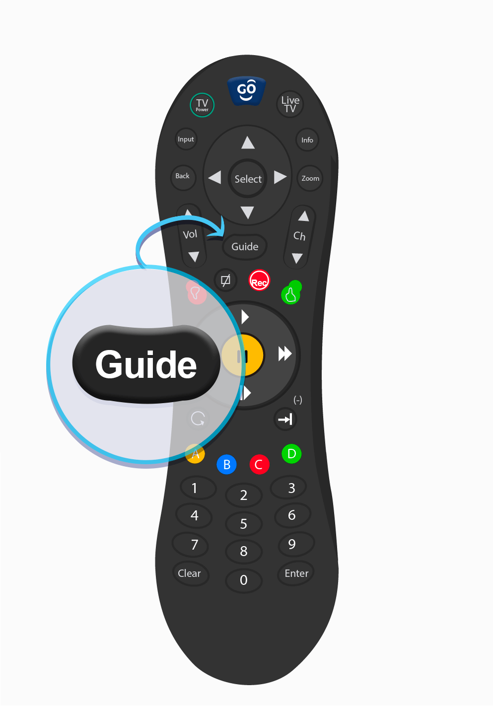Guide Tigo One tv