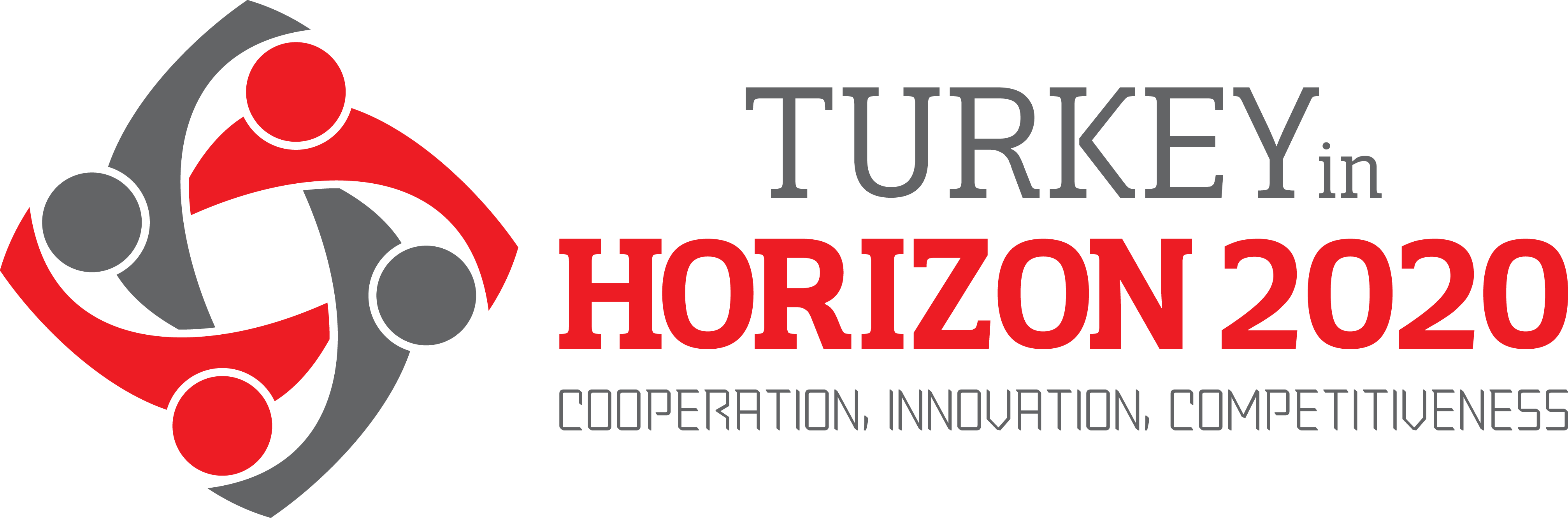 Turkey in H2020 | Helpdesk Help Center home page