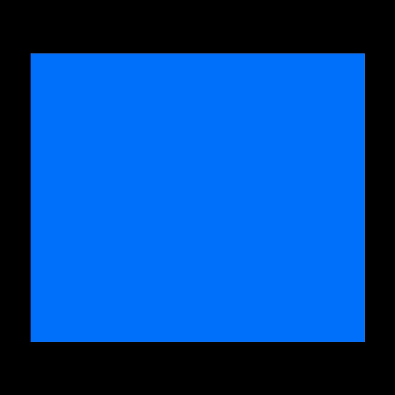 Bot Commands – Auttaja