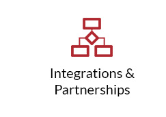 Integrations and Partnerships