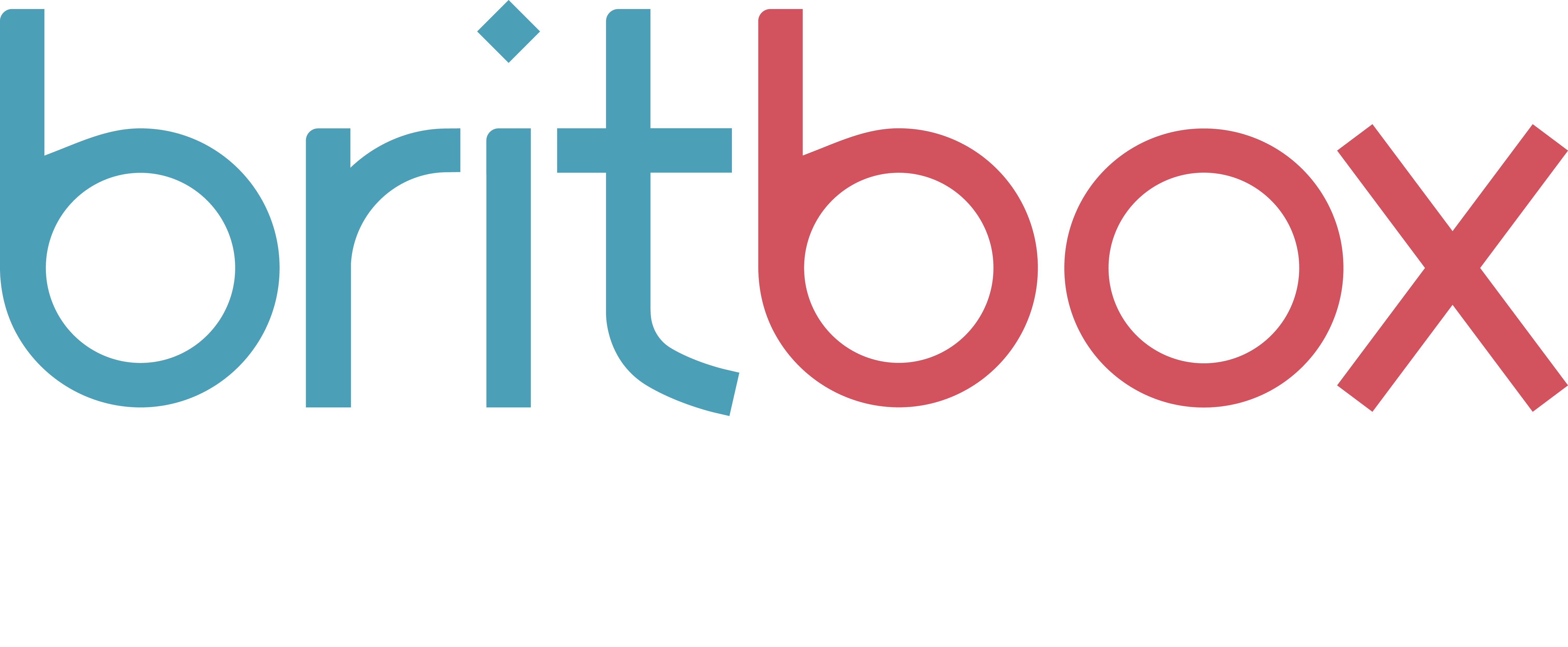 BritBox Help Center home page