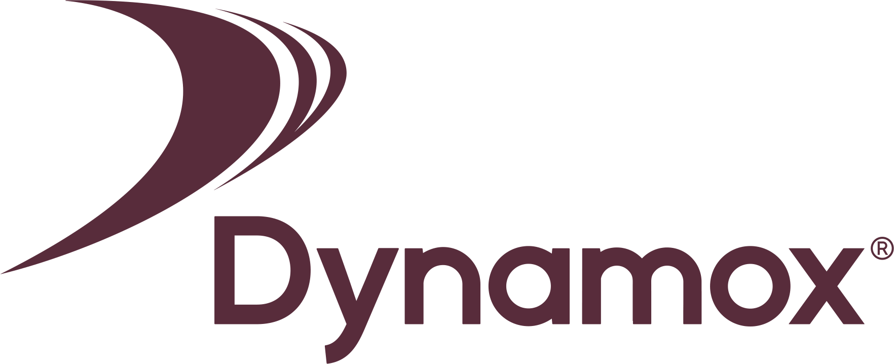 Dynamox Help Center home page