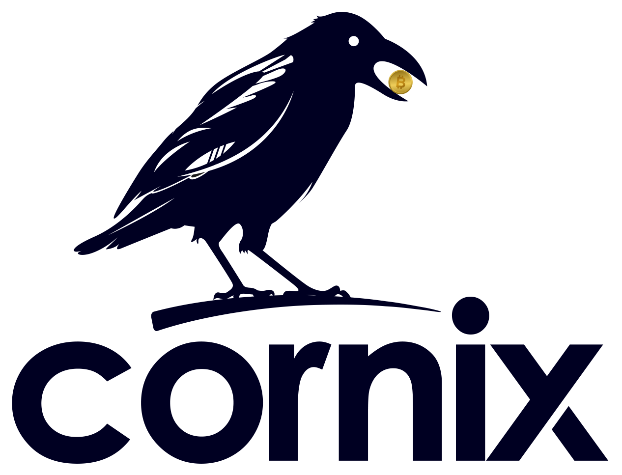 cornix.io Help Center home page